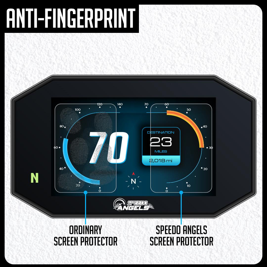 Speedo Angels NANO GLASS Screen Protector for ROYAL ENFIELD CONTINENTAL GT 2018+